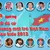 20 gương mặt trẻ xuất sắc nhất từ 119 hồ sơ đăng ký dự giải thưởng Gương mặt trẻ tiêu biểu năm 2013.