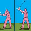 Sự ổn định của swing