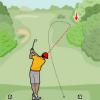Golf – Làm thế nào để không bị mất bóng và chơi khi thời tiết xấu