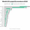 Dự báo nền kinh tế toàn cầu đến năm 2030