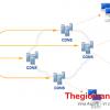 Amazon, Microsoft, Google chạy đua xây dựng hệ thống CDN. Vậy CDN là gì?