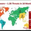 Trend Micro: mã độc tống tiền và lỗ hổng bảo mật bùng phát nghiêm trọng ở Việt Nam