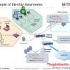 Giải pháp an toàn bảo mật mạng hàng đầu Thế giới của CheckPoint