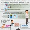 Bộ kỹ năng phát triển con người Việt Nam