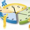 Ý nghĩa của thời gian là gì ?