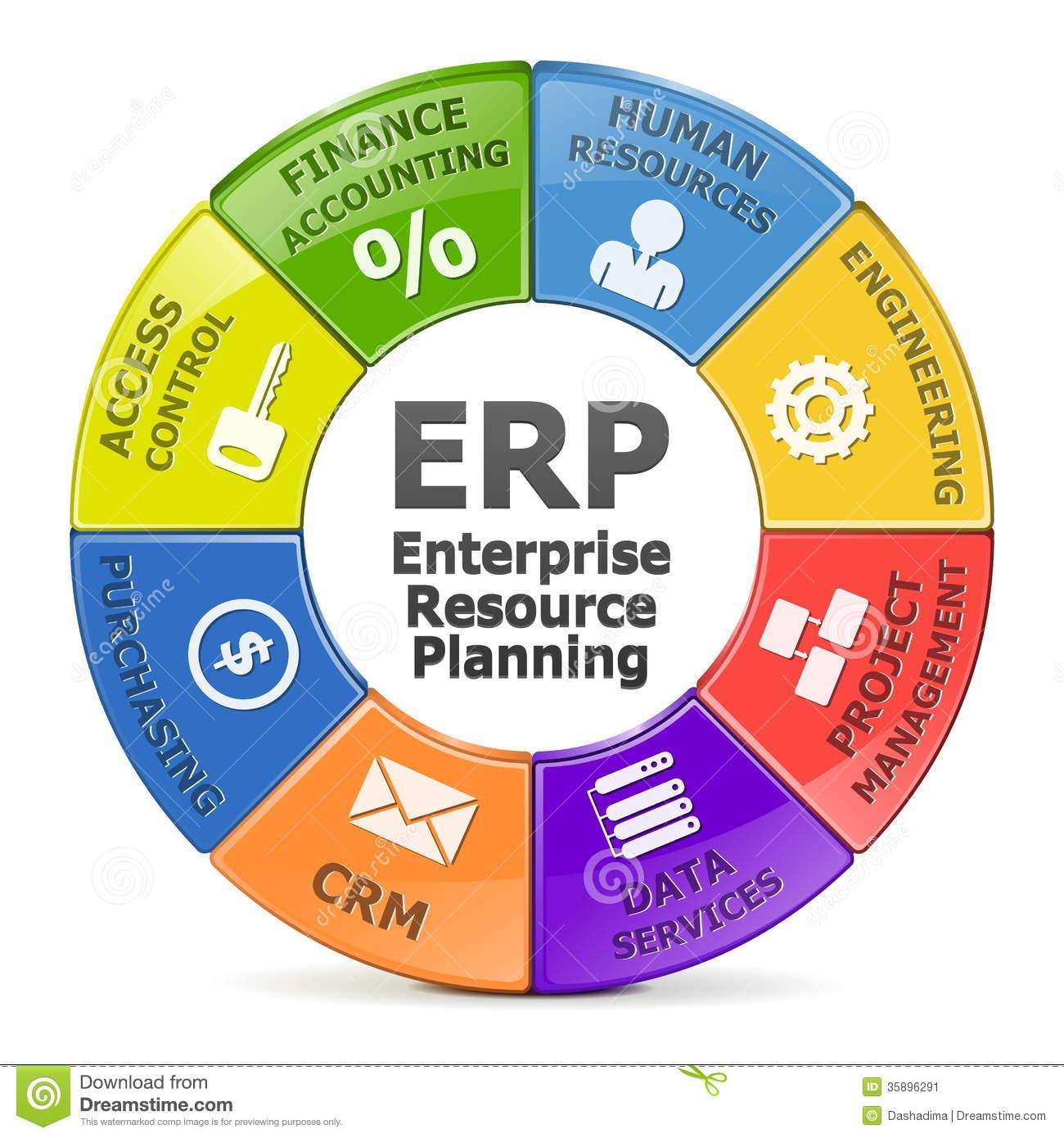 10 yếu tố đảm bảo triển khai ERP thành công
