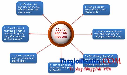 huong-den-muc-tieu-1