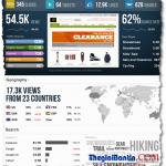 digital_anatlyics_tool_tactical_dashboard1
