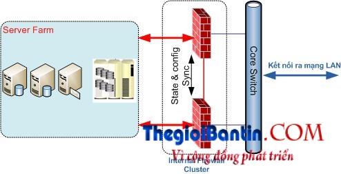 Giai phap an ninh mang VinaAspire Theigioibantin (2)