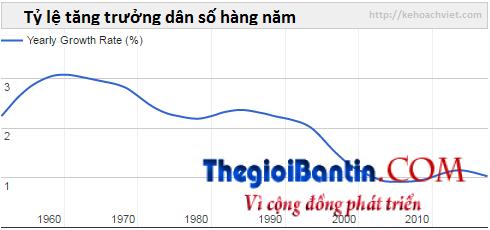 vietnam-population-2