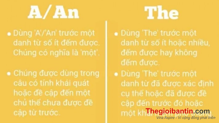 dung-a-an-the-trong-tieng-anh-711x400