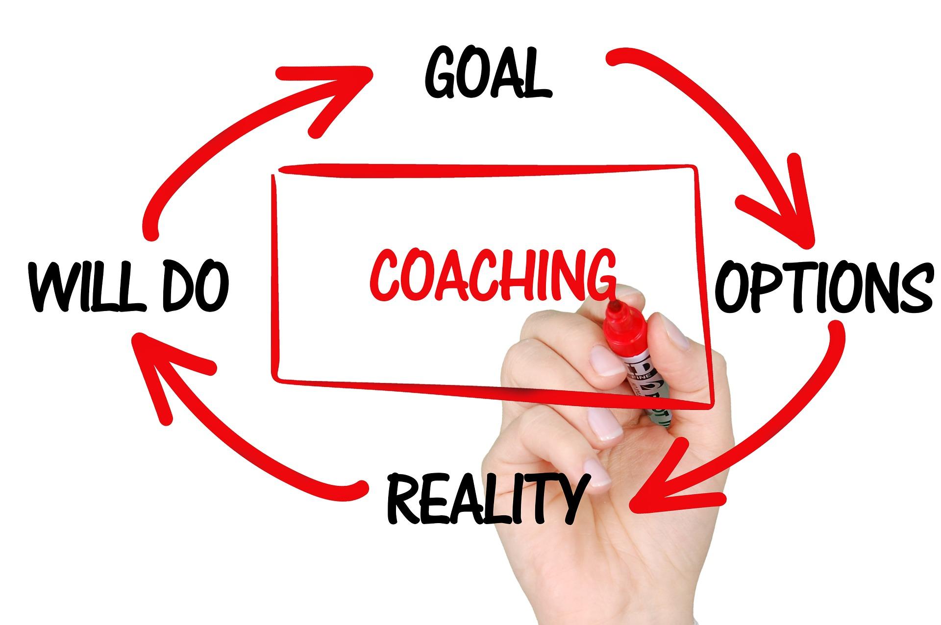Glife Private Coaching – Thuê người nghe tâm sự giá 9 USD một giờ tại Nhật