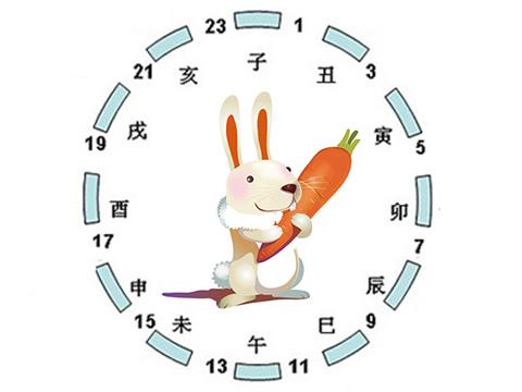 Vì sao ngủ càng nhiều càng mệt? Mẹo ngủ 5 phút tương đương với 6h trong khung giờ 'vàng'