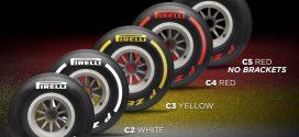 Tìm hiểu các loại lốp xe trong F1