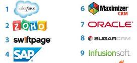 Top 5 phần mềm quản lý khách hàng tốt nhất hiện nay