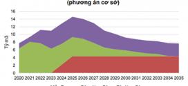 Cập nhật về trữ lượng, tiềm năng khí đốt của Việt Nam